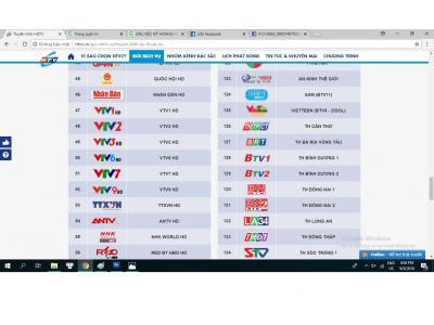 156 kênh truyền Hình HCTV